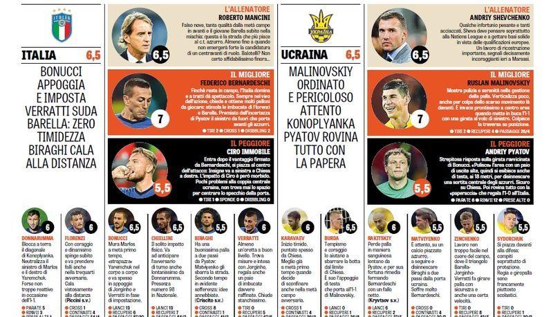 Италия - Украина: обзор итальянской прессы - изображение 1