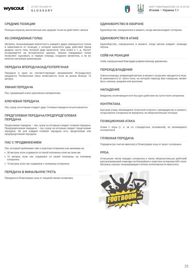 Италия - Украина: цифровой отчёт WyScout - изображение 25