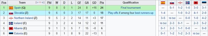 Сборная Украины (U-21): все расклады на финише квалификации Евро-2019 - изображение 3