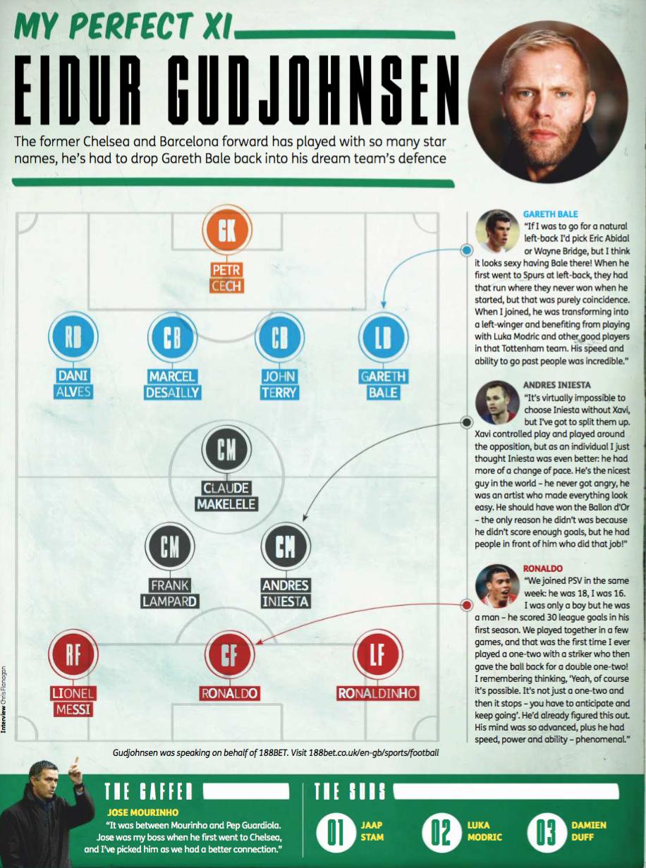 Символическая сборная Эйдура Гудьонсена: от Бэйла до Роналдиньо (Фото) - изображение 1