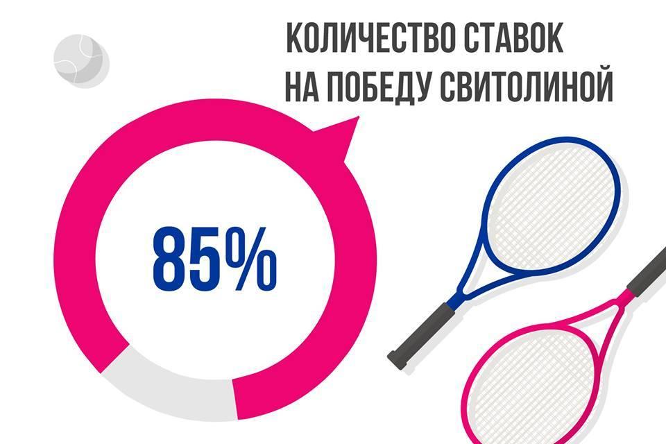 За кого болели украинцы в 2018 году? - изображение 2