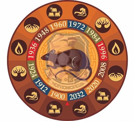 Астрологический прогноз для клубов УПЛ на 2019 год - изображение 4