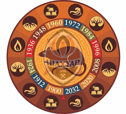 Астрологический прогноз для клубов УПЛ на 2019 год - изображение 5
