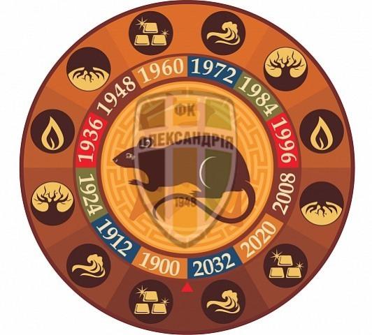 Астрологический прогноз для клубов УПЛ на 2019 год - изображение 6