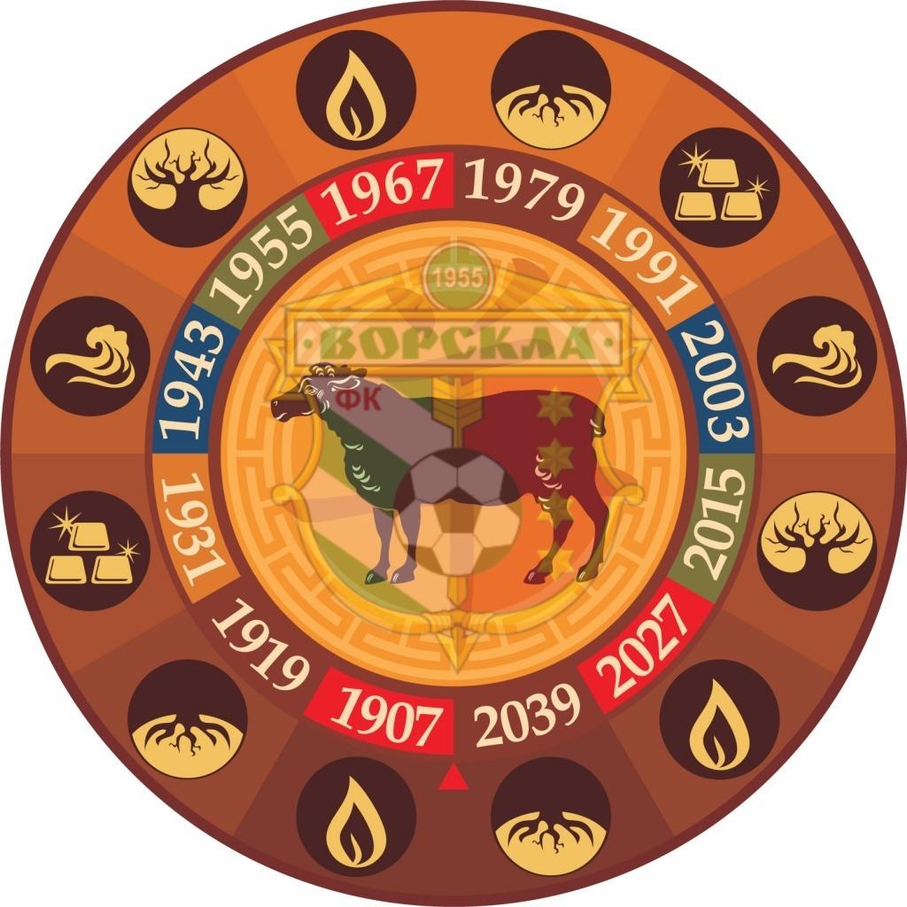 Астрологический прогноз для клубов УПЛ на 2019 год - изображение 7