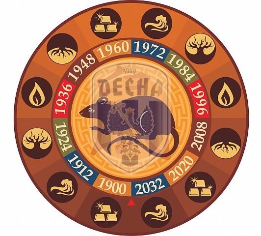 Астрологический прогноз для клубов УПЛ на 2019 год - изображение 8