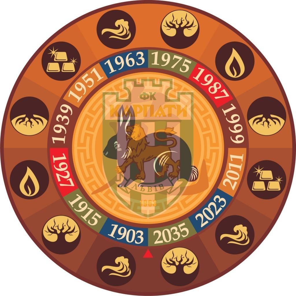 Астрологический прогноз для клубов УПЛ на 2019 год - изображение 10