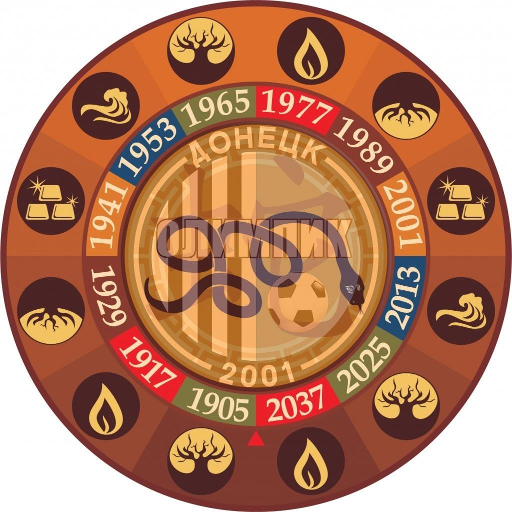 Астрологический прогноз для клубов УПЛ на 2019 год - изображение 11