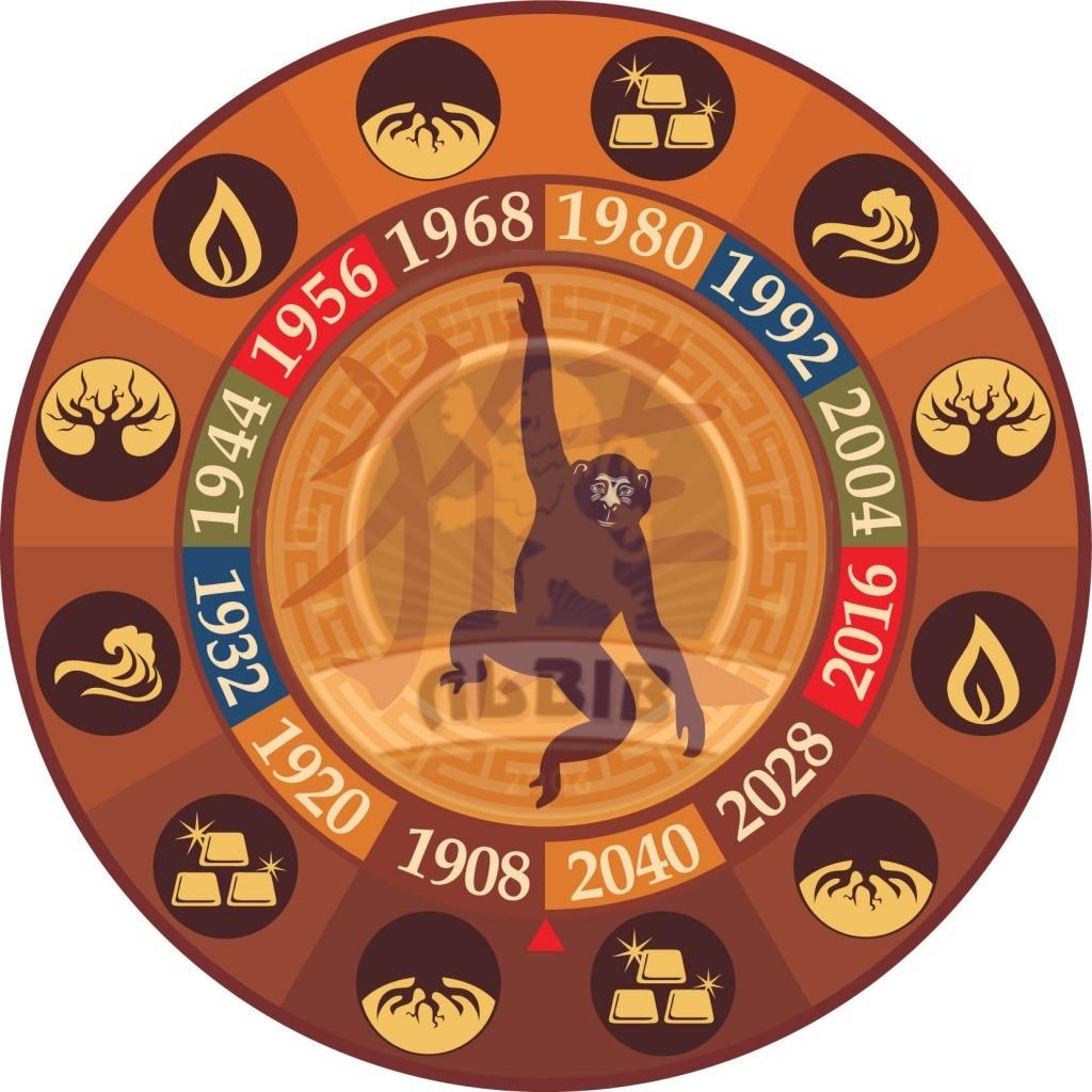 Астрологический прогноз для клубов УПЛ на 2019 год - изображение 12