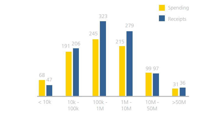 ФИФА: 290 украинцев поменяли команды в 2018 году, клубы УПЛ потратили 45 миллионов долларов на покупку игроков (+Фото) - изображение 1