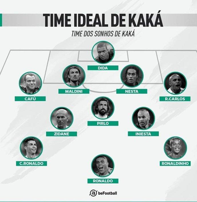 Идеальная сборная Кака: без Шевченко, но с Роналду и Роналдо (Фото) - изображение 1