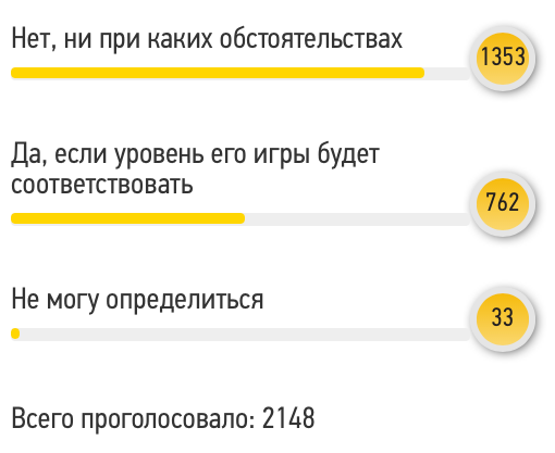 Читатели FootBoom: Ракицкого не нужно вызывать в сборную, ни при каких обстоятельствах - изображение 1