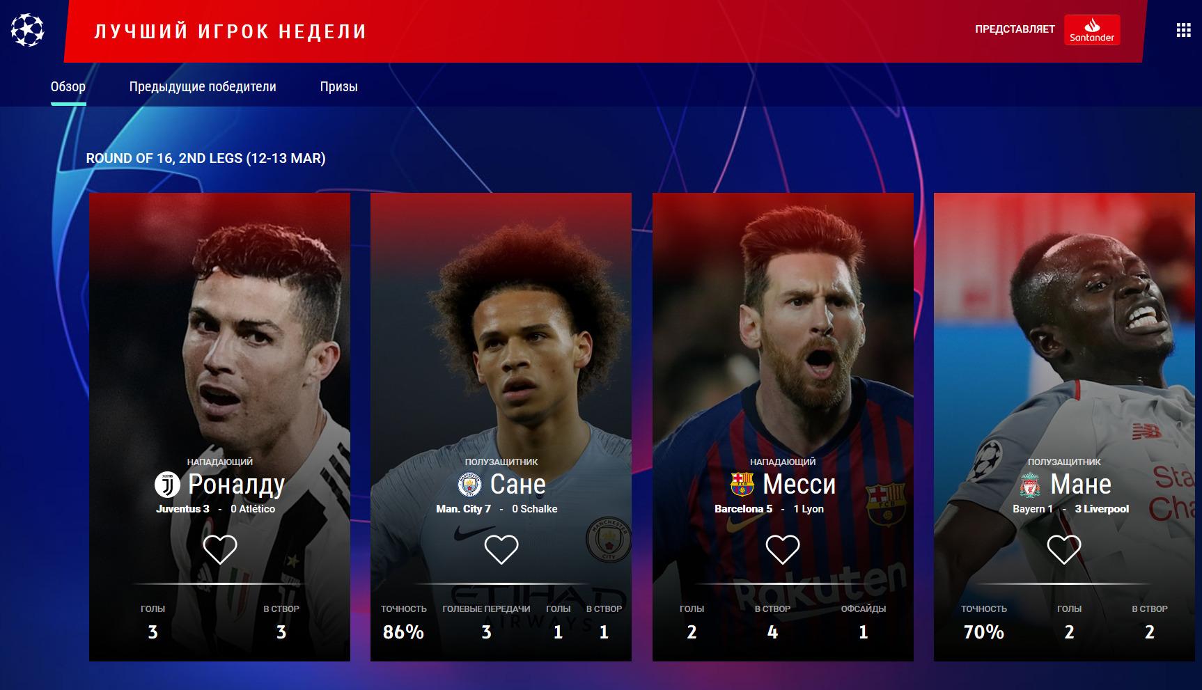 УЕФА назвал четырех претендентов на звание лучшего игрока недели в Лиге чемпионов - изображение 1