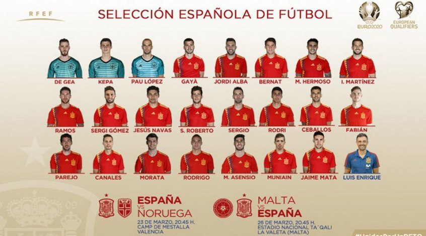 Состав сборной испании по футболу u- 19