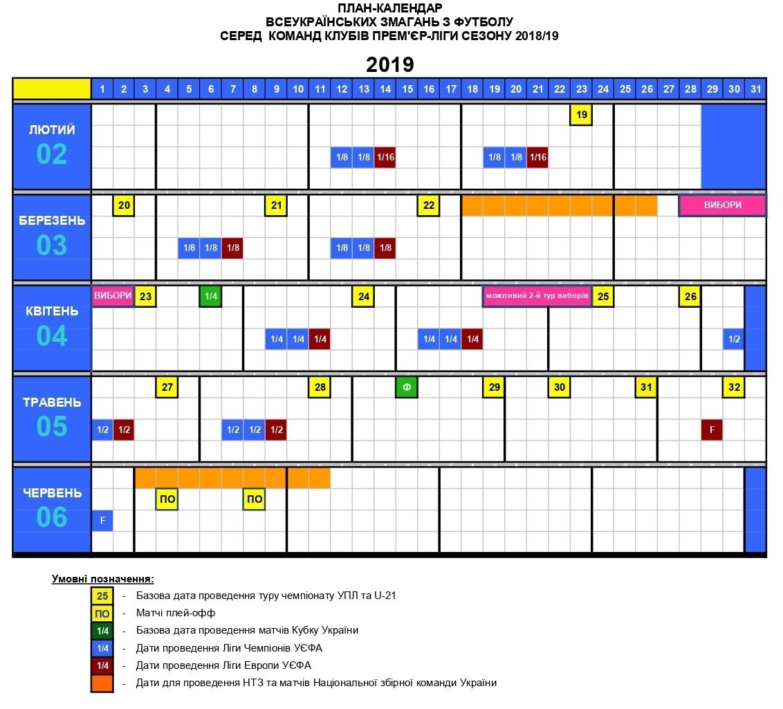 Затверджений план-календар II етапу чемпіонату України зі змінами через вибори президента України - изображение 1