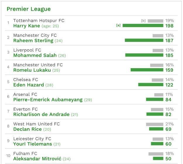 CIES: Мбаппе — самый дорогой игрок в мире - изображение 1