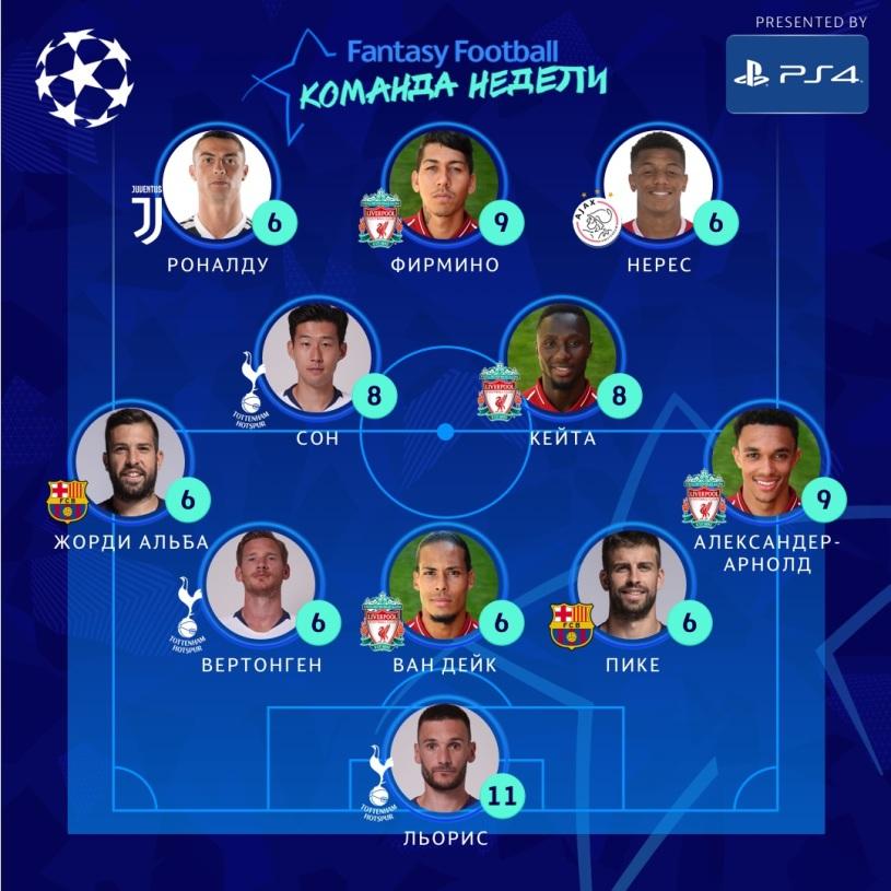"""Криштиану Роналду и четыре игрока из """"Ливерпуля"""", - УЕФА назвал команду недели в Лиге чемпионов - изображение 1"""