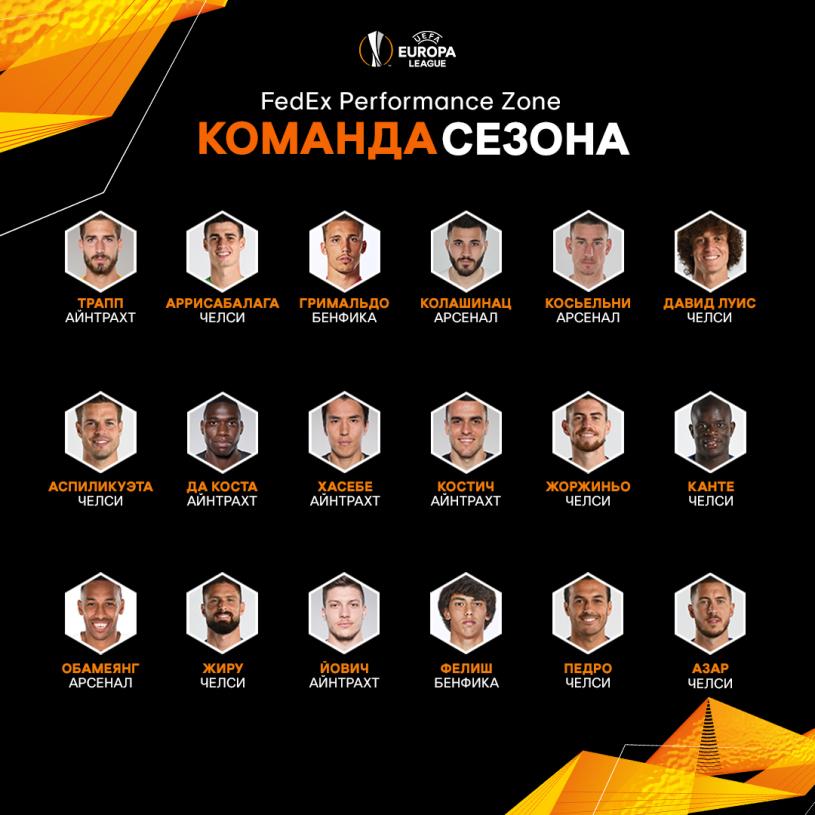 УЕФА назвал команду сезона Лиги Европы, которая состоит из 18 игроков - изображение 1