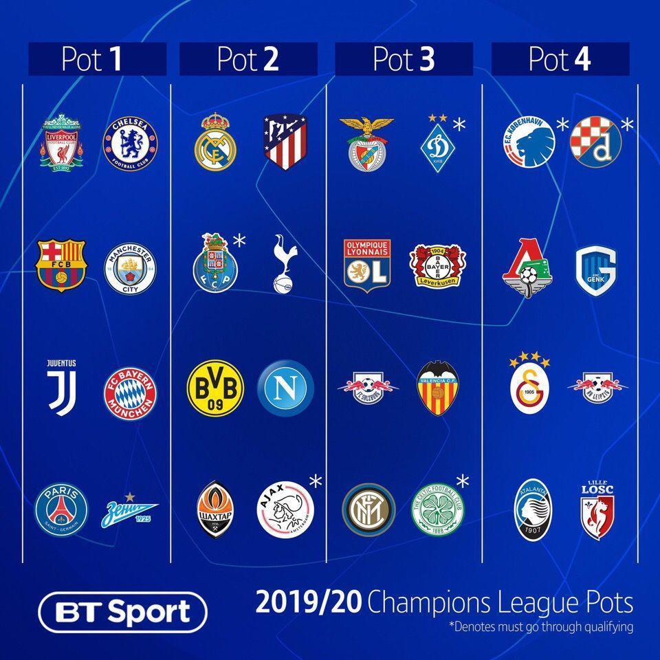 Лига чемпионов 2019 2020 сетка [PUNIQRANDLINE-(au-dating-names.txt) 54