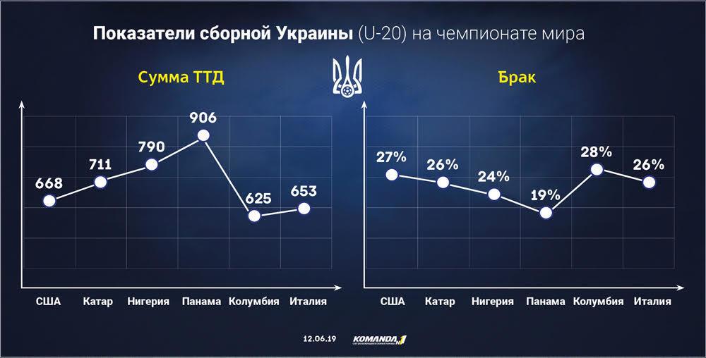 Простой футбол Александра Петракова: важные детали победы в Польше - изображение 1