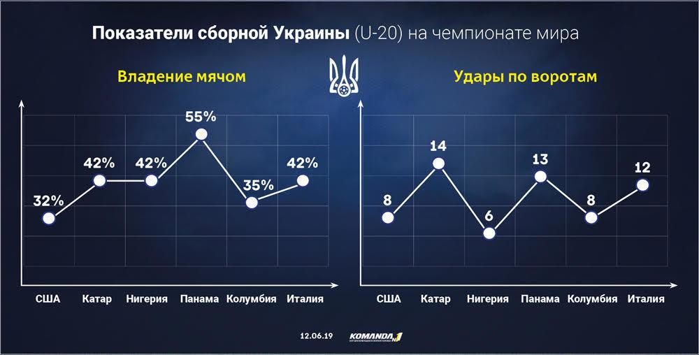 Простой футбол Александра Петракова: важные детали победы в Польше - изображение 2