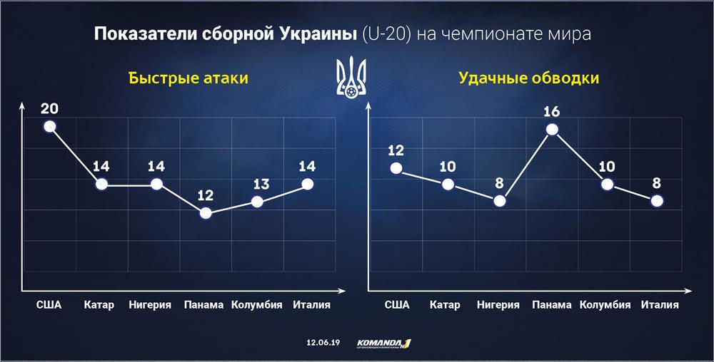 Простой футбол Александра Петракова: важные детали победы в Польше - изображение 3