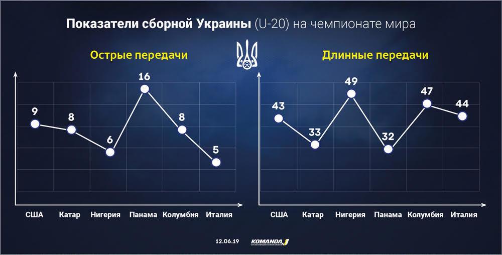 Простой футбол Александра Петракова: важные детали победы в Польше - изображение 4