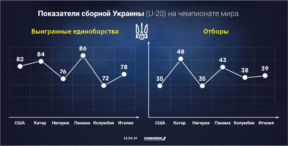 Простой футбол Александра Петракова: важные детали победы в Польше - изображение 5