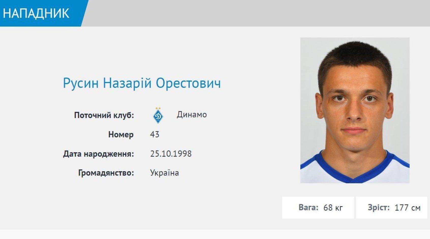 """""""Динамо"""" дозаявило Назария Русина"""