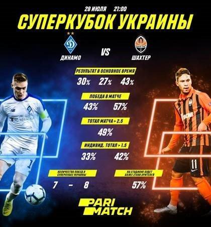 Суперкубок Украины: превзойдет ли Каштру Фонсеку и Луческу? - изображение 1