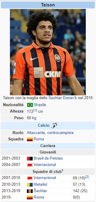 """Страсти по Тайсону: в Италии думают, что капитан """"Шахтера"""" хочет уйти из клуба  (+Фото) - изображение 6"""