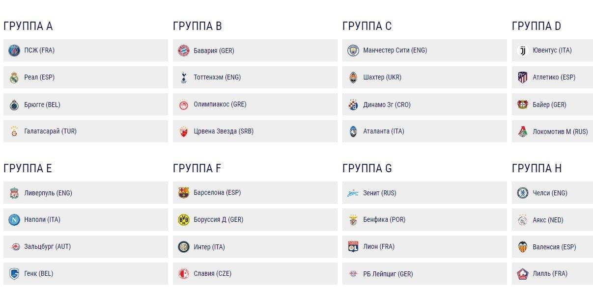 Результаты жеребьевки группового этапа Лиги чемпионов - изображение 1
