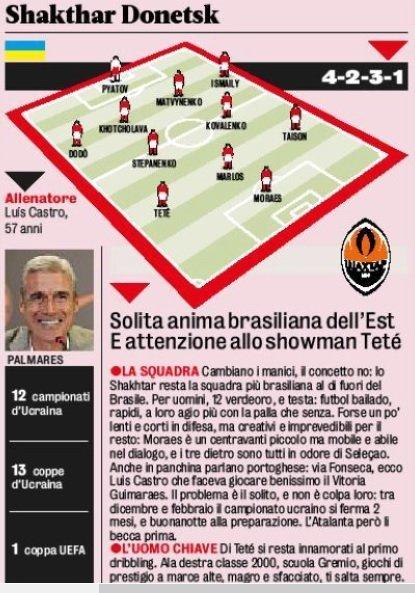 """Gazzetta dello Sport оценила """"Шахтёр"""" двумя звёздами из пяти и допустила ряд ошибок в представлении соперника (+Фото) - изображение 2"""