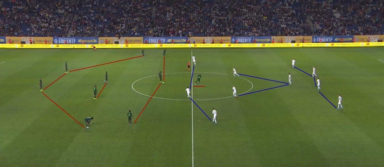 Фактор Степаненко: разбираем игру сборной Украины против Нигерии - изображение 1