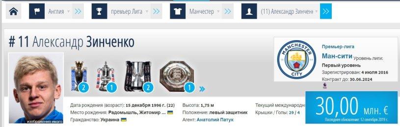 Transfermarkt: стоимость Александра Зинченко выросла до 30 миллионов евро - изображение 1