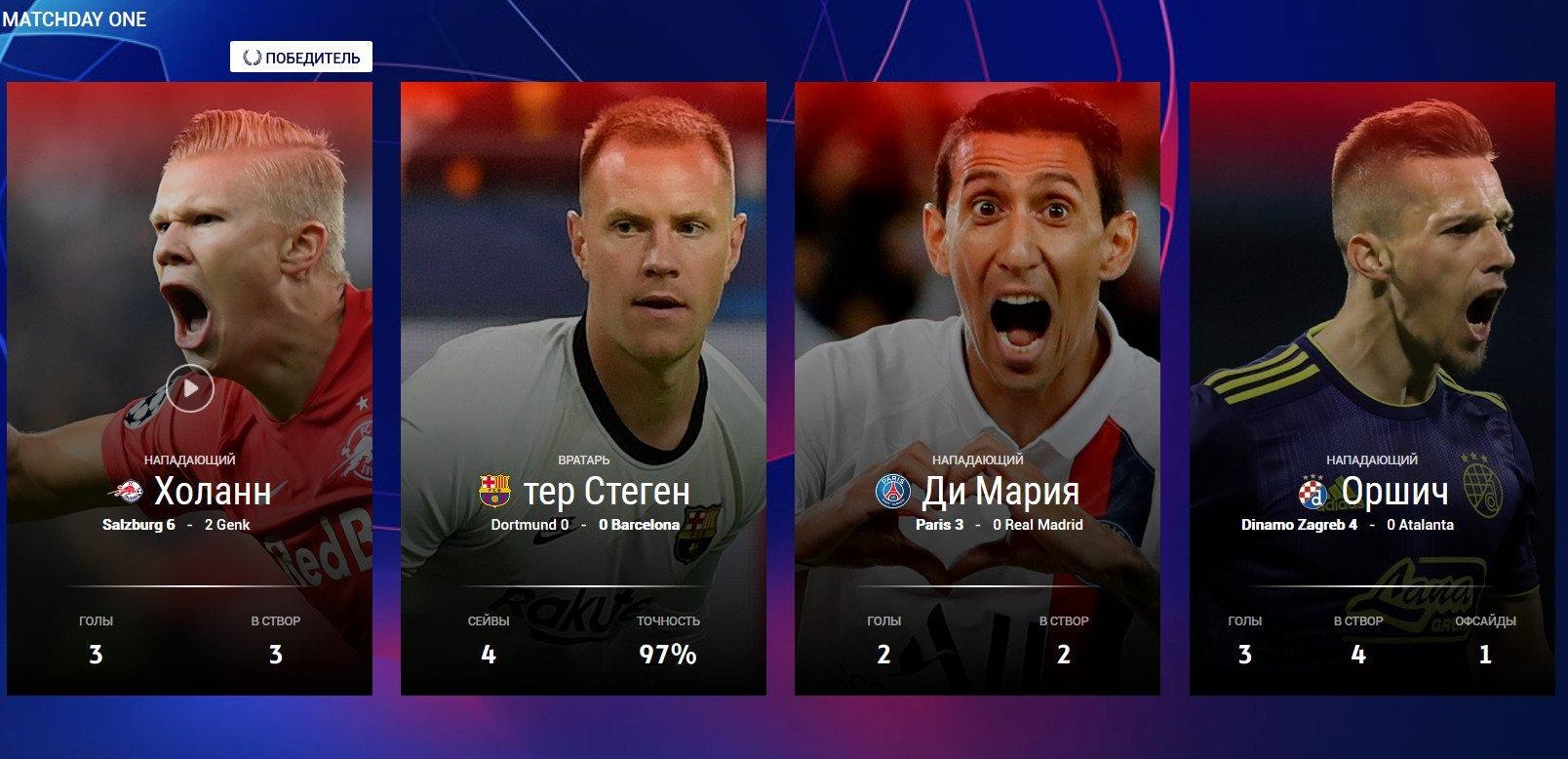 УЕФА объявил имя лучшего игрока 1-го тура группового этапа Лиги чемпионов - изображение 1