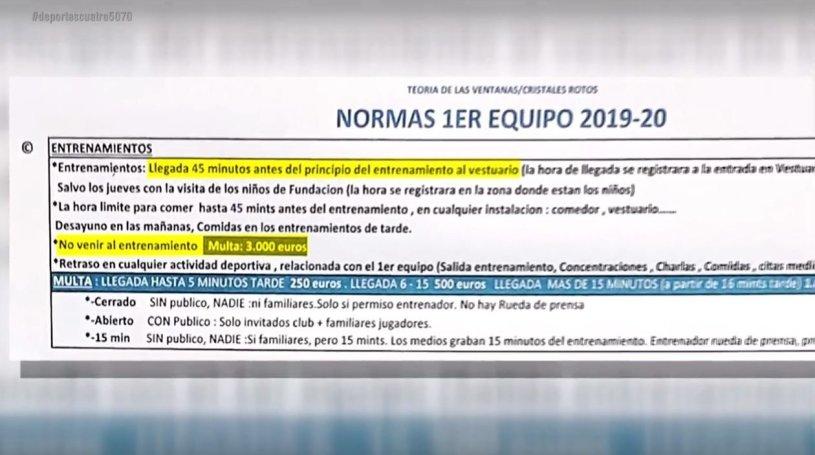"""Стали известны штрафы """"Реала"""": от 250 до 3000 евро - изображение 1"""