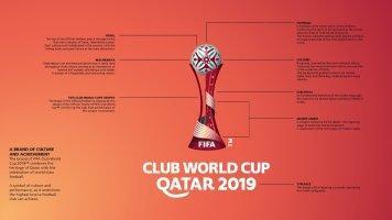 ФИФА представила эмблему клубного чемпионата мира-2019