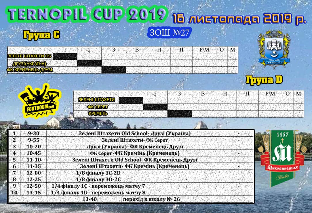 Ternopil Cup 2019: гостинний листопад у Файному Місті! - изображение 3