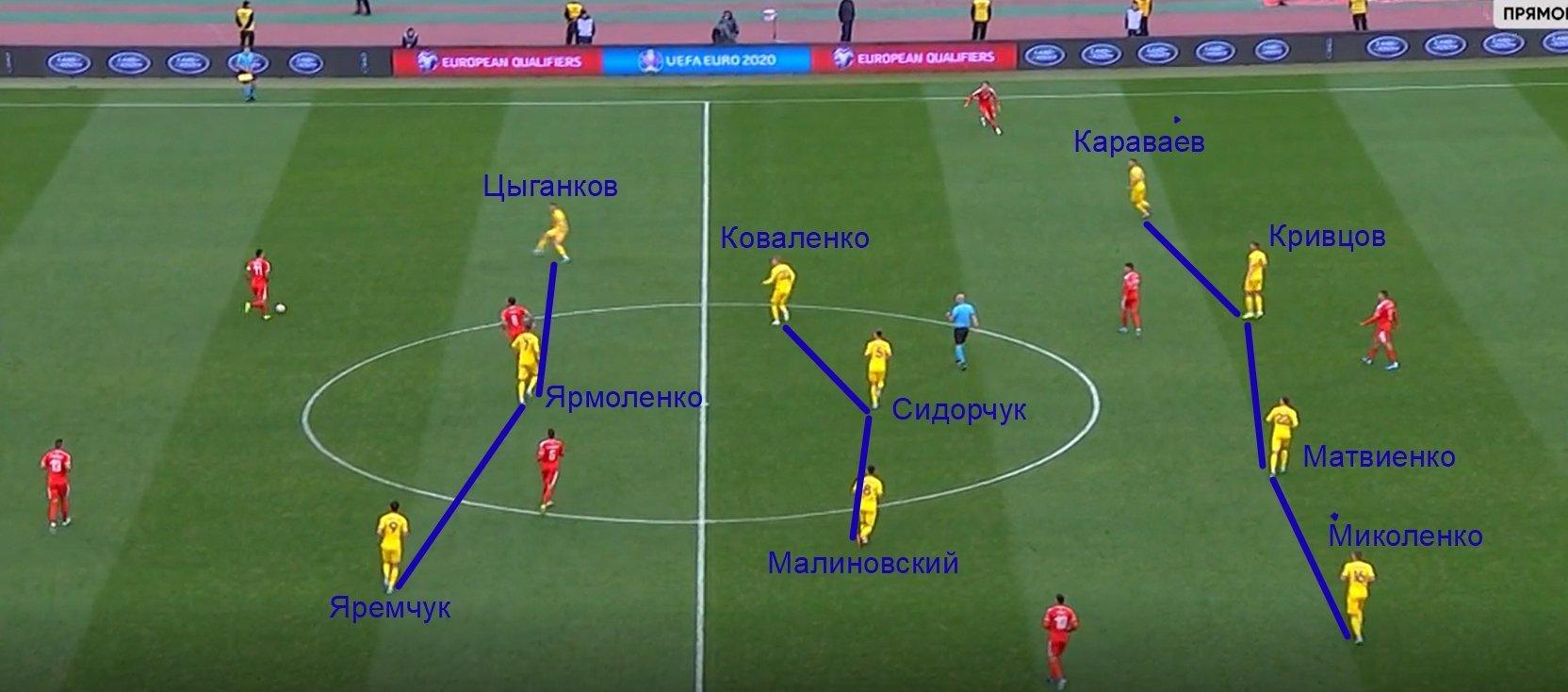Разбор матча Сербия – Украина: проблемы в обороне, фактор Тадича и пахарь Ярмоленко - изображение 1