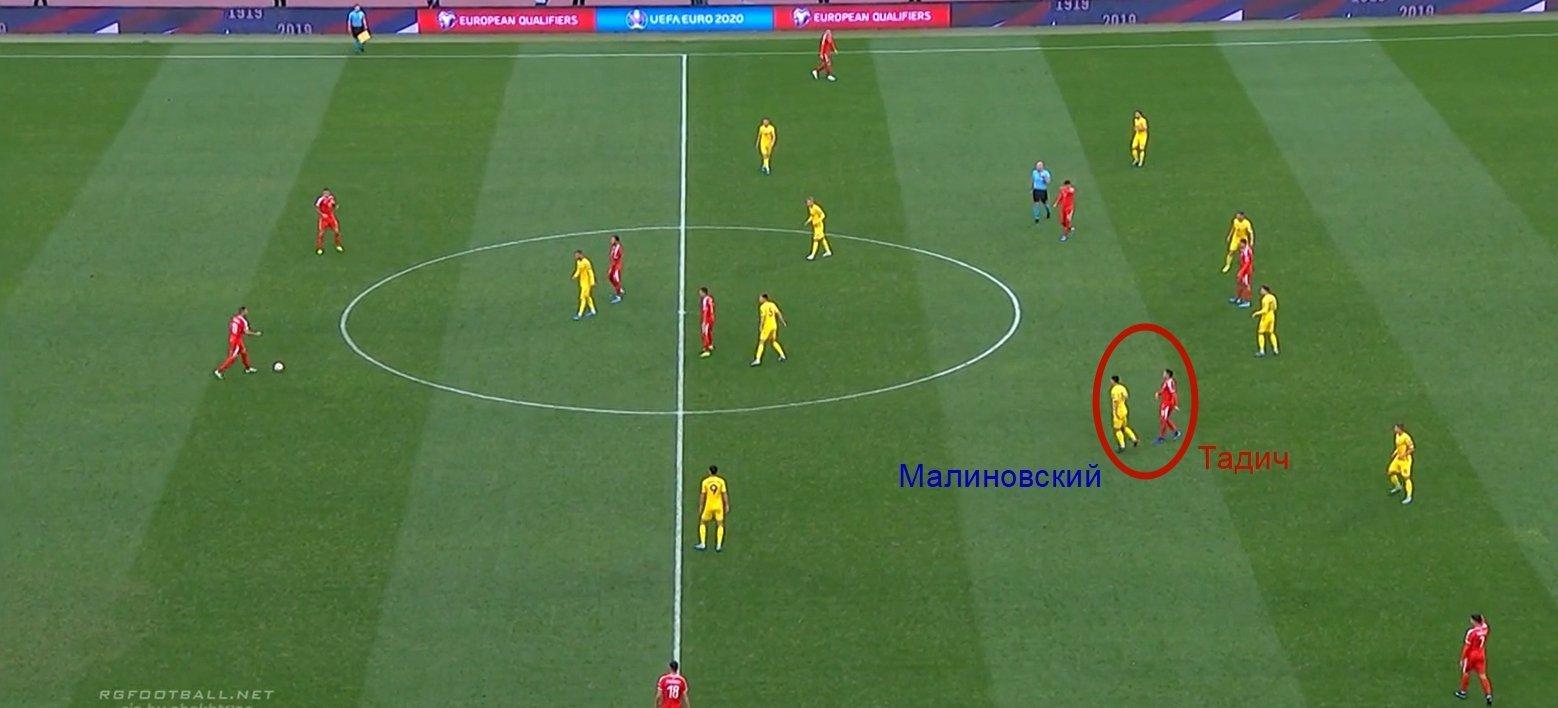 Разбор матча Сербия – Украина: проблемы в обороне, фактор Тадича и пахарь Ярмоленко - изображение 4