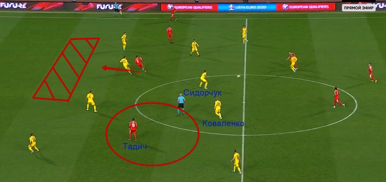 Разбор матча Сербия – Украина: проблемы в обороне, фактор Тадича и пахарь Ярмоленко - изображение 8