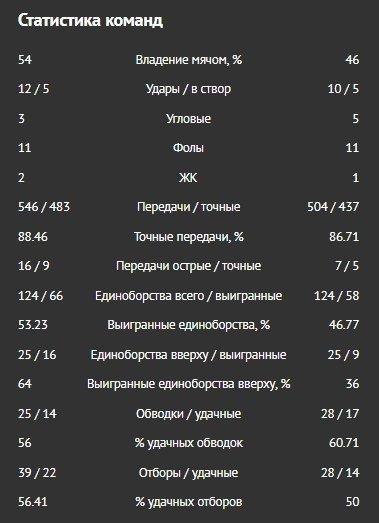 Разбор матча Сербия – Украина: проблемы в обороне, фактор Тадича и пахарь Ярмоленко - изображение 10