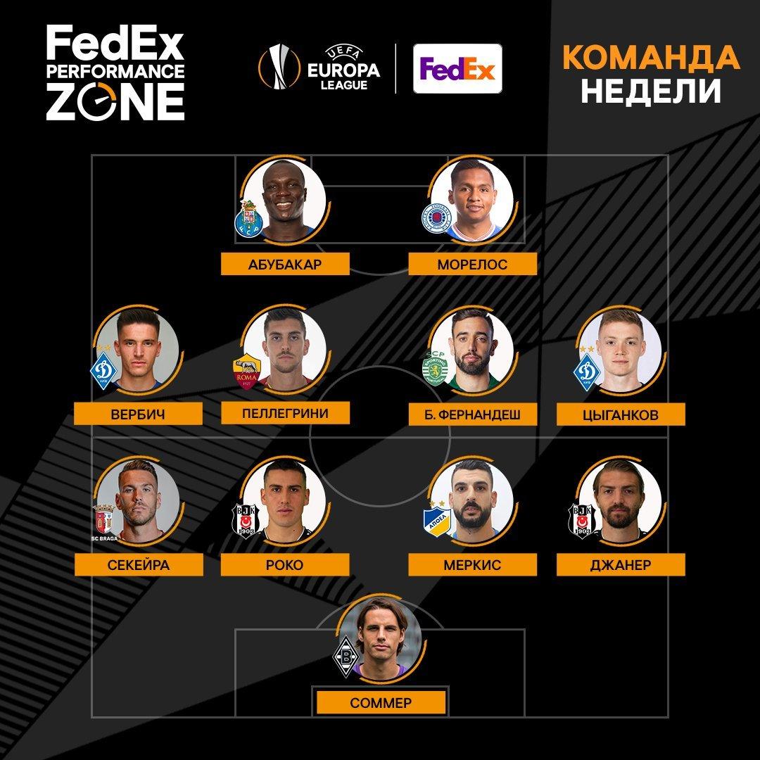 Виктор Цыганков и Беньямин Вербич включены в символическую сборную 5-го тура Лиги Европы - изображение 1