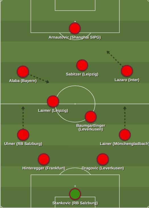 Тактический анализ игры сборной Австрии от голландского журналиста - изображение 1