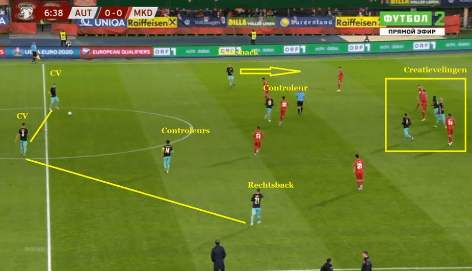Тактический анализ игры сборной Австрии от голландского журналиста - изображение 2