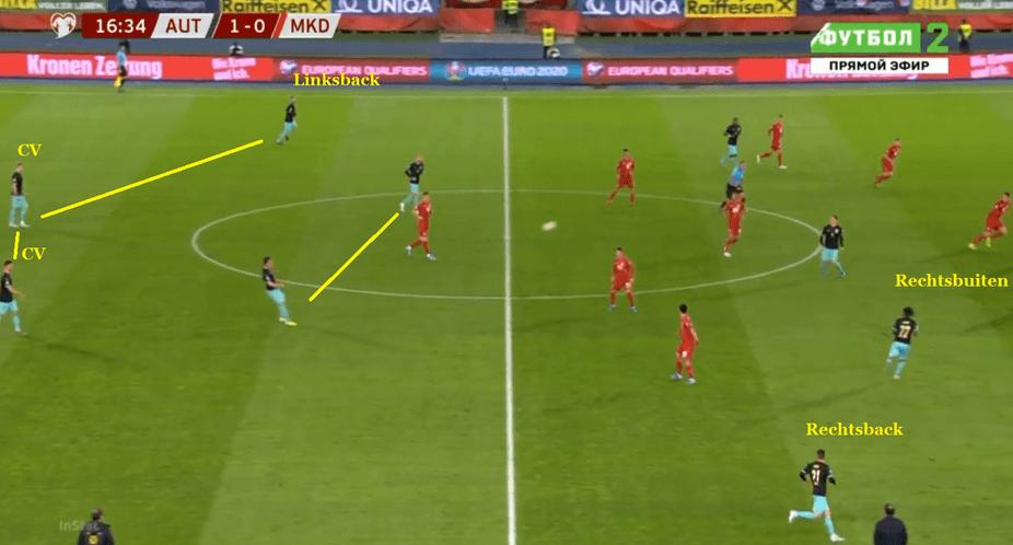 Тактический анализ игры сборной Австрии от голландского журналиста - изображение 4