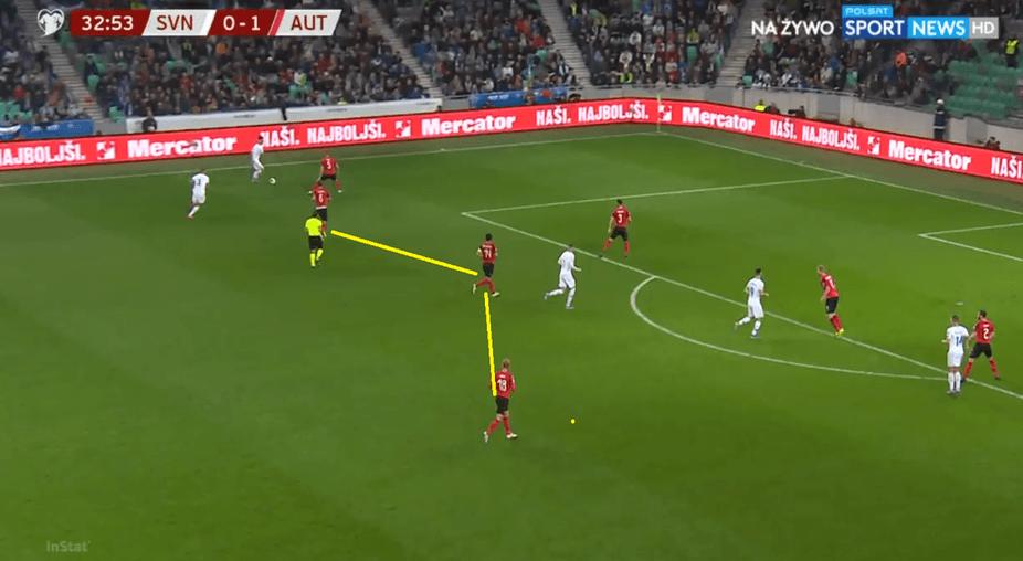 Тактический анализ игры сборной Австрии от голландского журналиста - изображение 8