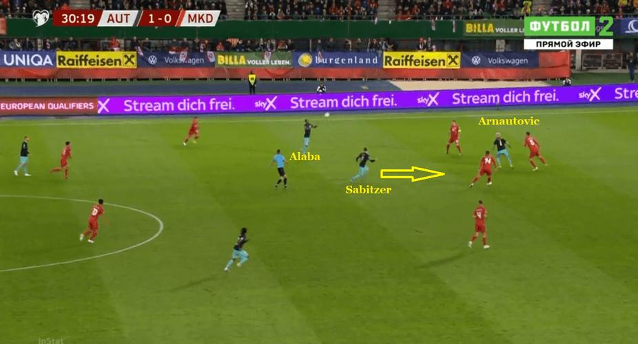 Тактический анализ игры сборной Австрии от голландского журналиста - изображение 6