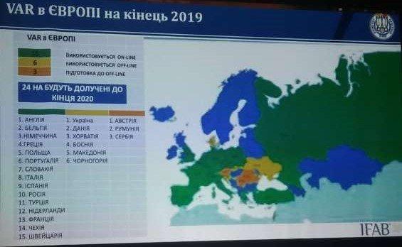Два по пятьсот: что нужно знать о работе системы VAR в Украине - изображение 1